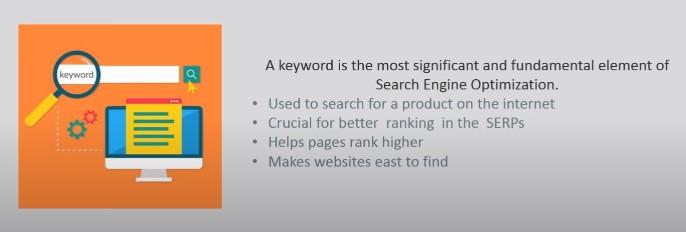 Keywords in Digital Marketing