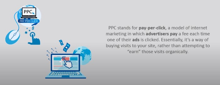 PPC or Pay-Per-Click Advertising